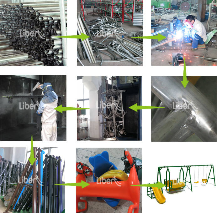 production process for Kids Swing Sets